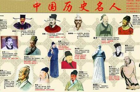 中国历史名人
